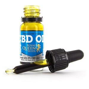 Zastosowanie oleju CBD zmniejszyło liczbę dziennych napadów padaczki ze 100 do 0, GrowEnter