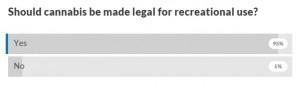 Wielka Brytania: Legalizacja marihuany do celów rekreacyjnych?, GrowEnter