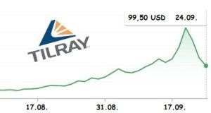 Akcje Tilray lecą w dół, GrowEnter